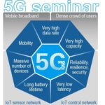 5G-seminar i Ålborg 23. august