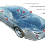 Daimler AG Selects Xilinx to Drive AI-Based Automotive Applications