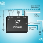 Highly Integrated 2.5A Backup Power Manager Provides High Efficiency Charging & System Backup for up to Two Supercapacitors