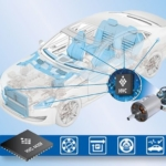 Fully integrated embedded motor controller with extended memory for automotive applications