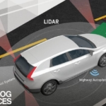LIDAR Offerings to Accelerate the Future of Autonomous Driving
