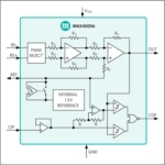 Bi-directional Current Sense Amplifier with PWM Rejection Offers Industry's Highest Accuracy and Fastest Settling Time for Greater Motor Efficiency
