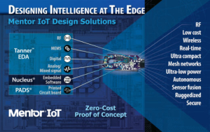mentor-iot-design-solutions